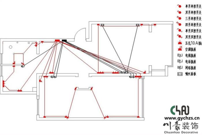 在室内装修中,电路安装与改造属于基础装修隐蔽工程中一项重要工程,如果前期在室内装修中不能操作错误,后期在更换过程中比较麻烦,所以今天贵阳装修公司川豪装饰小编就给大家讲讲在水电安装中的施工要点及规范。  施工现场临时电源应有完整的插头.开关.插座.漏电保护器设置,临时用电须用电缆。 电源线分三种颜色:火线红色.零线兰色.地线黄色.所有单向插座应该左零右火中间地或上火下零连接。 1: 各房间插座的供电回路,厨房.卫生间.浴室的供电回路应各自独立使 用漏电保护器,必须与其它供电回路,不得将其零线搭接其它回